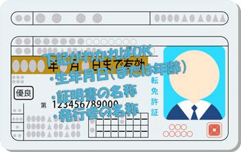 身分証明書(運転免許証)