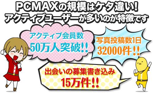 PCMAXのユーザー数
