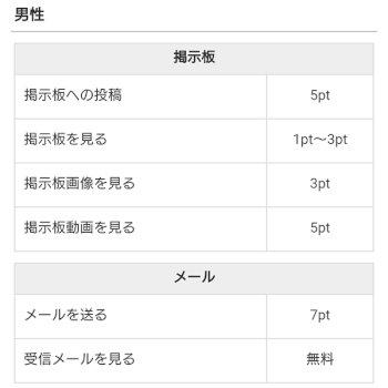 Jメール料金表(男性用)