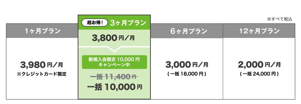 ラブサーチの料金表